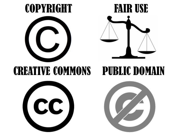 Copyright, Fair Use, Creative Commons, Public Domain