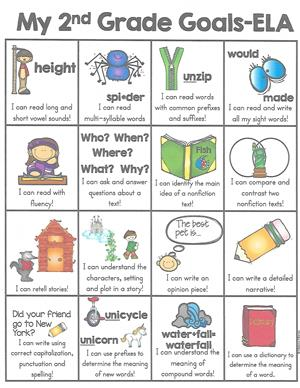 Basic Learning Goals