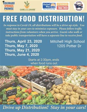 Another Food Distribution Resource